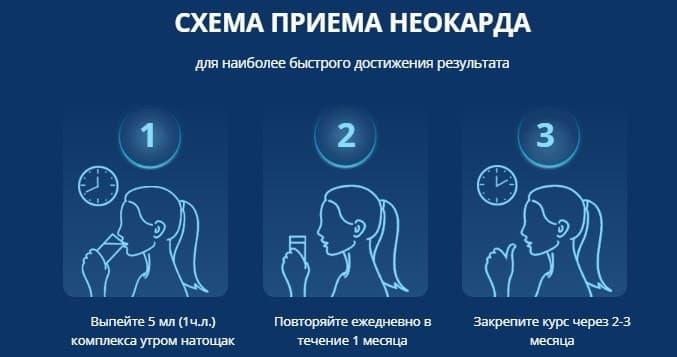 Инструкция по использованию Неокард в Димитровграде